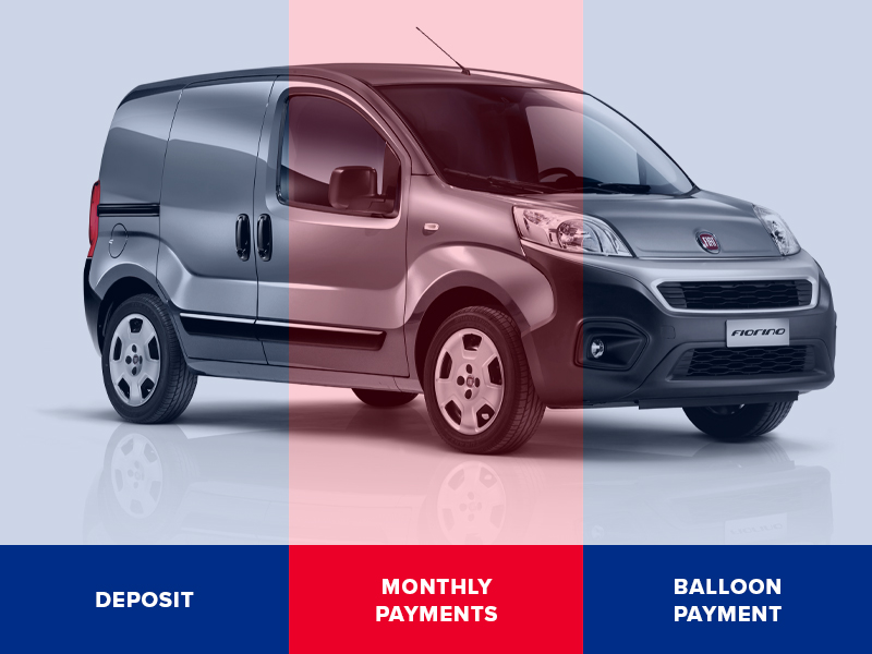 Fiat Professional Finance Options Balloon Hire Purchase