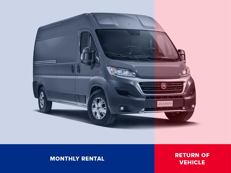 Fiat Professional Finance Options Business Contract Hire